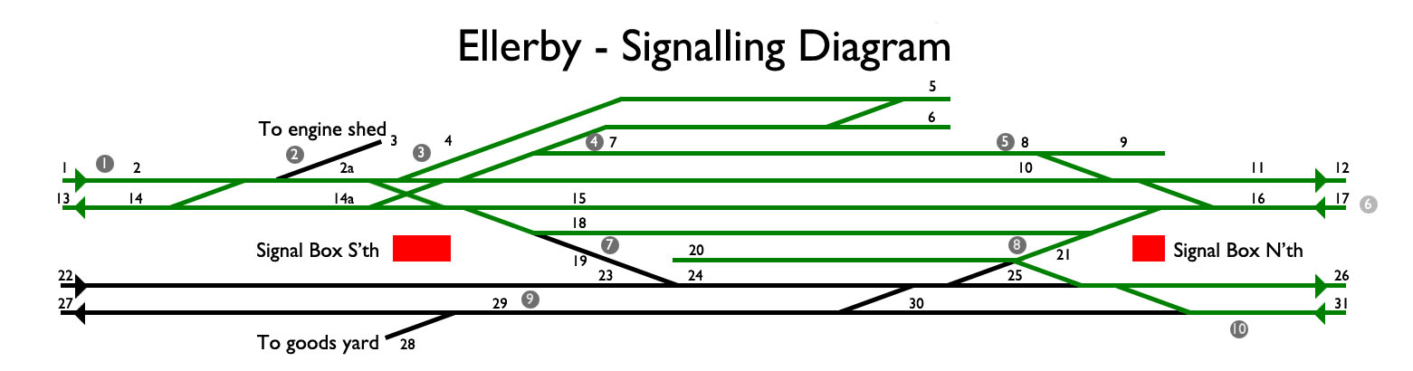 Signalling1.jpg