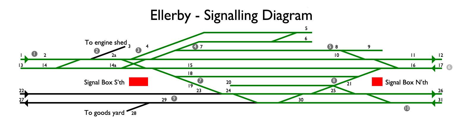 Signalling2.jpg